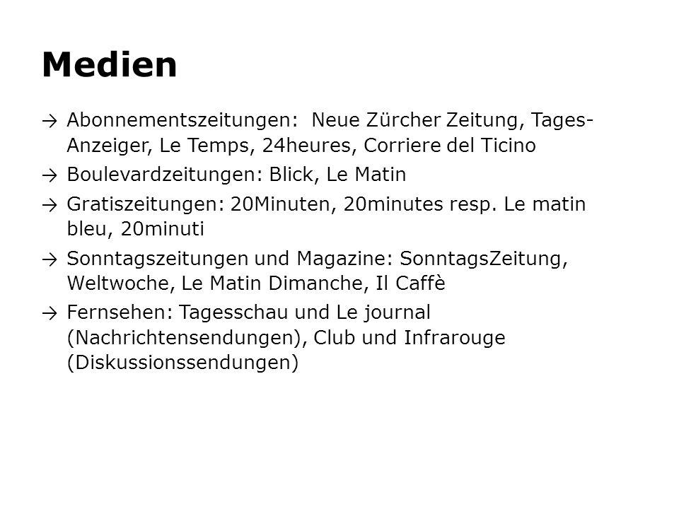 Medien → Abonnementszeitungen: Neue Zürcher Zeitung, Tages- Anzeiger, Le Temps, 24heures, Corriere del Ticino → Boulevardzeitungen: Blick, Le Matin → Gratiszeitungen: 20Minuten, 20minutes resp.