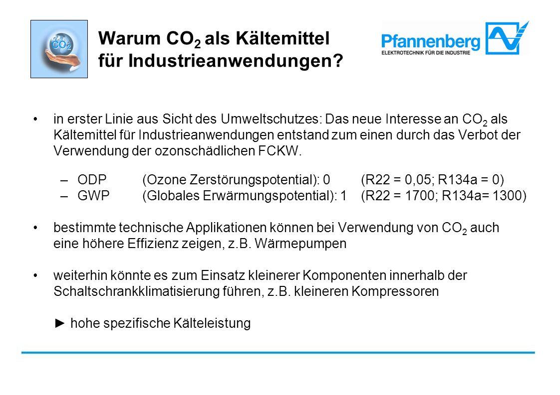 Warum CO 2 als Kältemittel für Industrieanwendungen? in erster Linie aus Sicht des Umweltschutzes: Das neue Interesse an CO 2 als Kältemittel für Indu