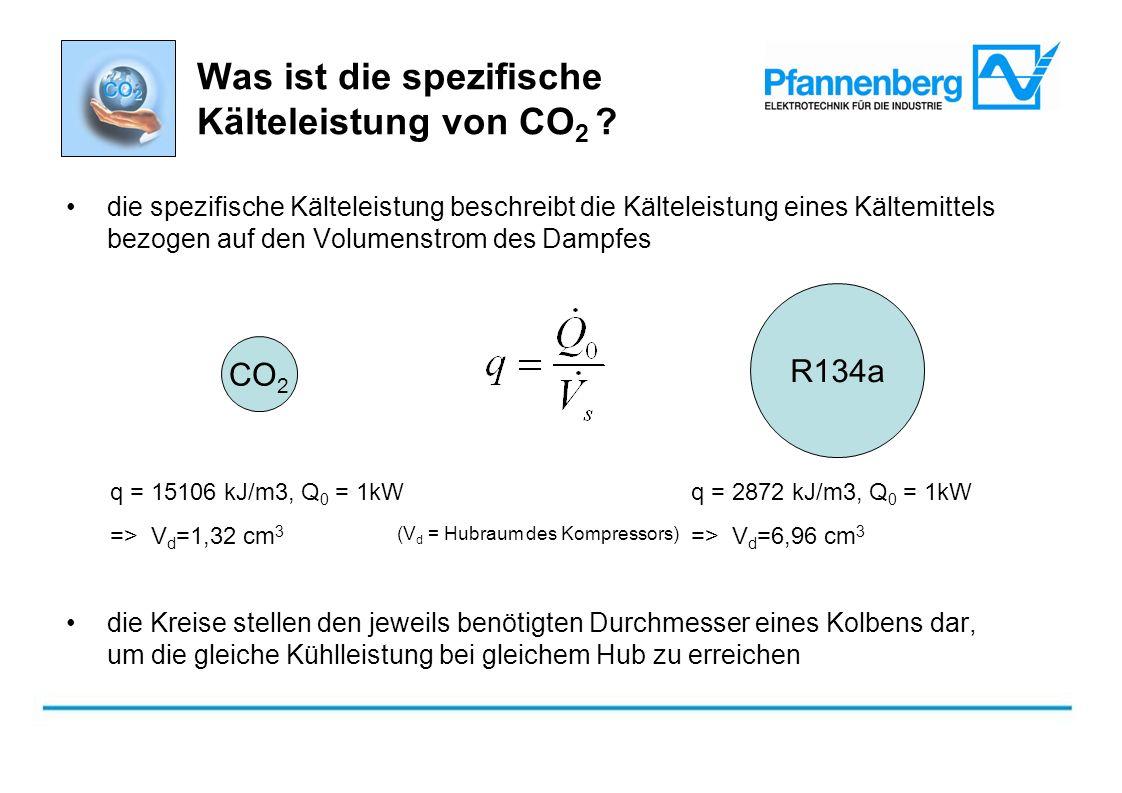 Was ist die spezifische Kälteleistung von CO 2 ? die spezifische Kälteleistung beschreibt die Kälteleistung eines Kältemittels bezogen auf den Volumen