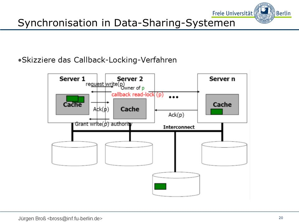 20 Jürgen Broß Synchronisation in Data-Sharing-Systemen Skizziere das Callback-Locking-Verfahren