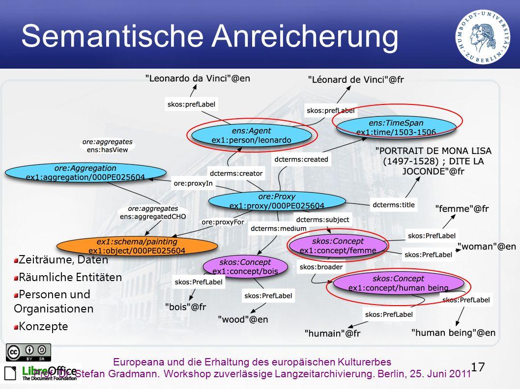 17 Europeana und die Erhaltung des europäischen Kulturerbes Prof. Dr. Stefan Gradmann. Workshop zuverlässige Langzeitarchivierung. Berlin, 25. Juni 20