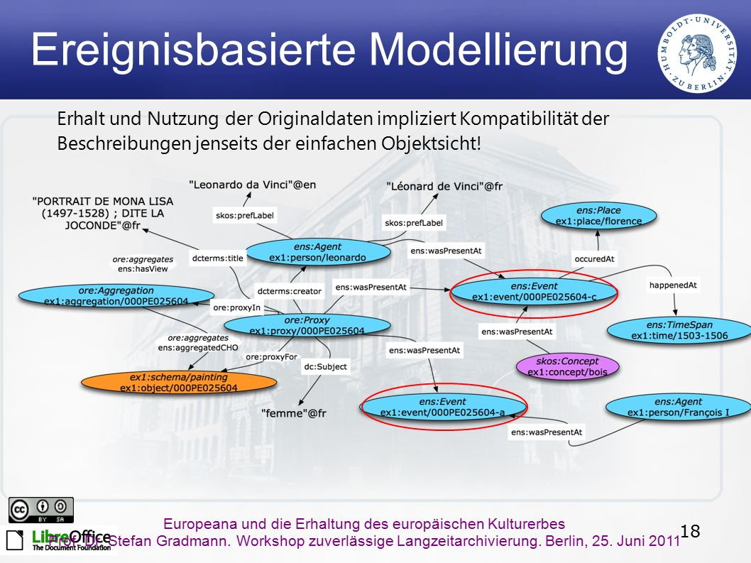 18 Europeana und die Erhaltung des europäischen Kulturerbes Prof. Dr. Stefan Gradmann. Workshop zuverlässige Langzeitarchivierung. Berlin, 25. Juni 20