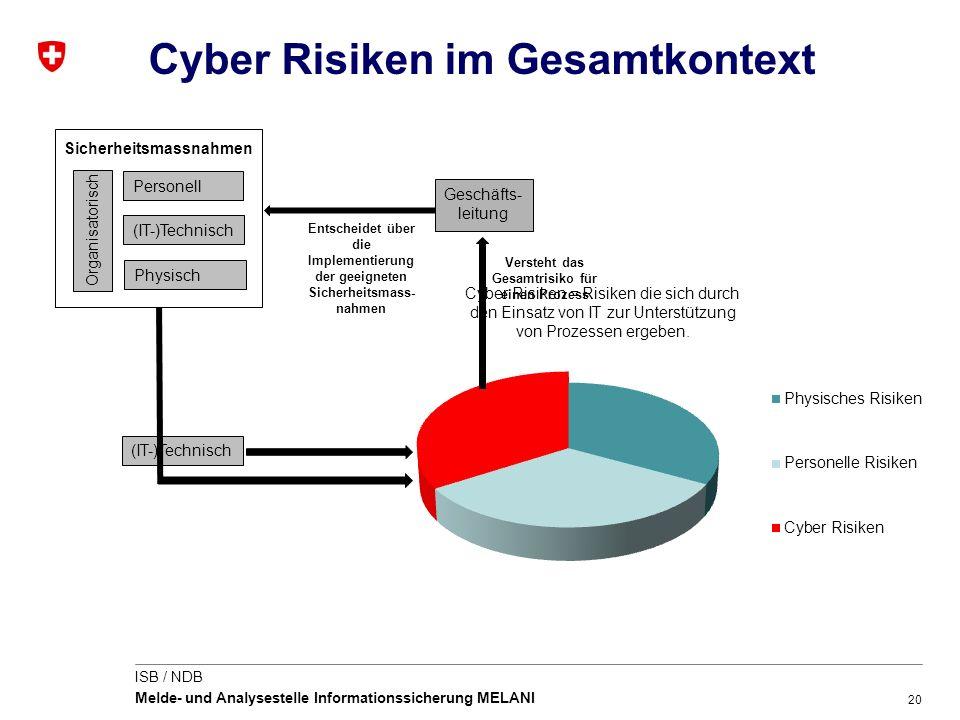 20 ISB / NDB Melde- und Analysestelle Informationssicherung MELANI Geschäfts- leitung Cyber Risiken im Gesamtkontext Versteht das Gesamtrisiko für einen Prozess Entscheidet über die Implementierung der geeigneten Sicherheitsmass- nahmen Personell Physisch Sicherheitsmassnahmen (IT-)Technisch Organisatorisch (IT-)Technisch Cyber Risiken = Risiken die sich durch den Einsatz von IT zur Unterstützung von Prozessen ergeben.