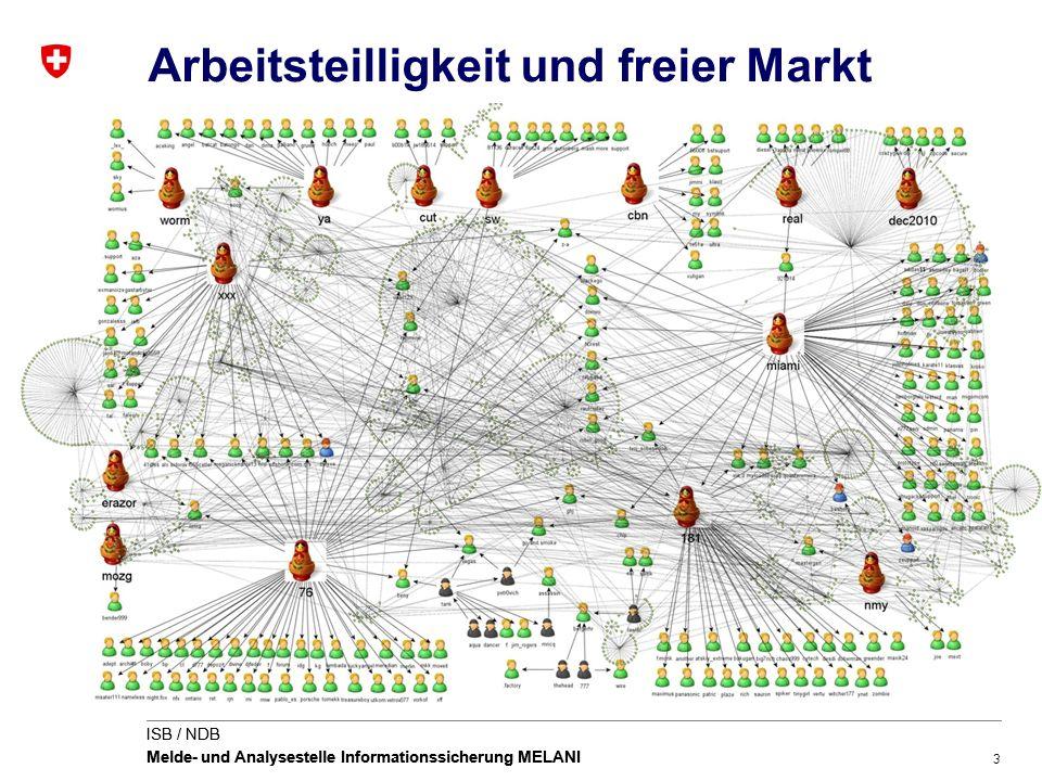 Informatikstrategieorgan Bund ISB Nachrichtendienst des Bundes NDB Melde- und Analysestelle Informationssicherung MELANI Ein paar Beispiele