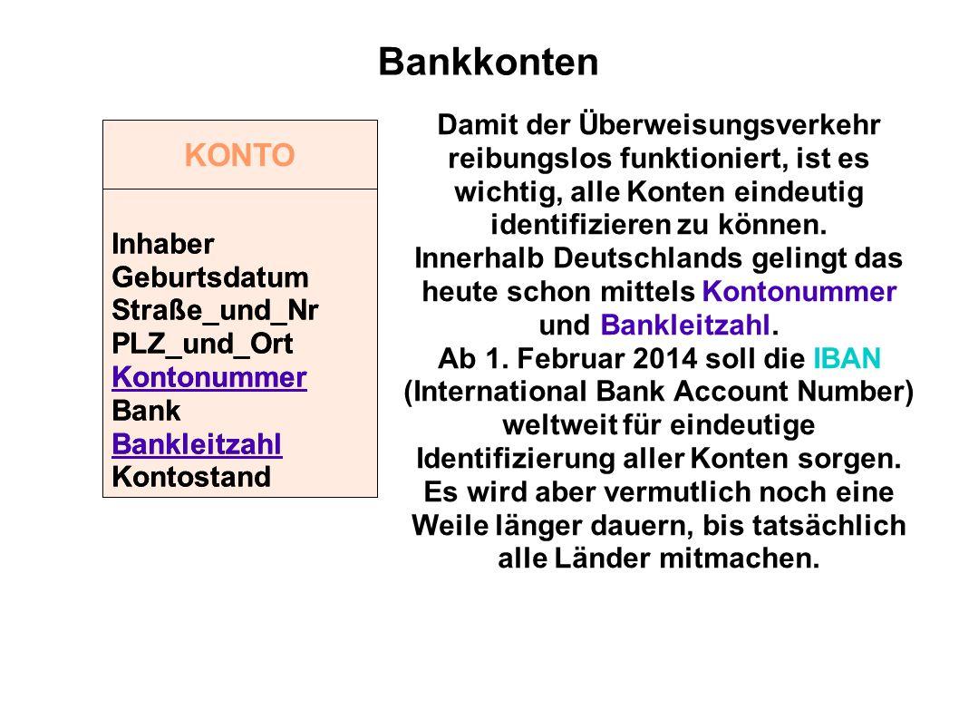 Bankkonten Damit der Überweisungsverkehr reibungslos funktioniert, ist es wichtig, alle Konten eindeutig identifizieren zu können.