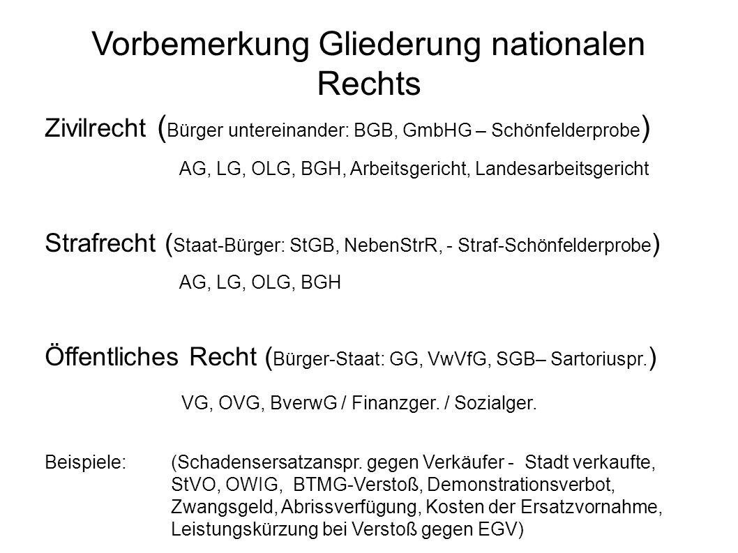 Was ist öffentliches Recht Verfassungsrecht (GG, L-Verf) Verwaltungsrecht Rechtswegzuweisung: öff.-rechtl.