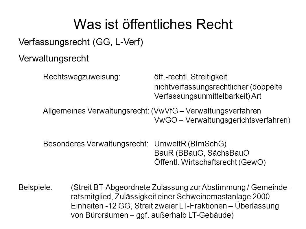Verfassungsrecht - Grundrechte Arten: Freiheitsgrundrechte (Abwehr, z.B.