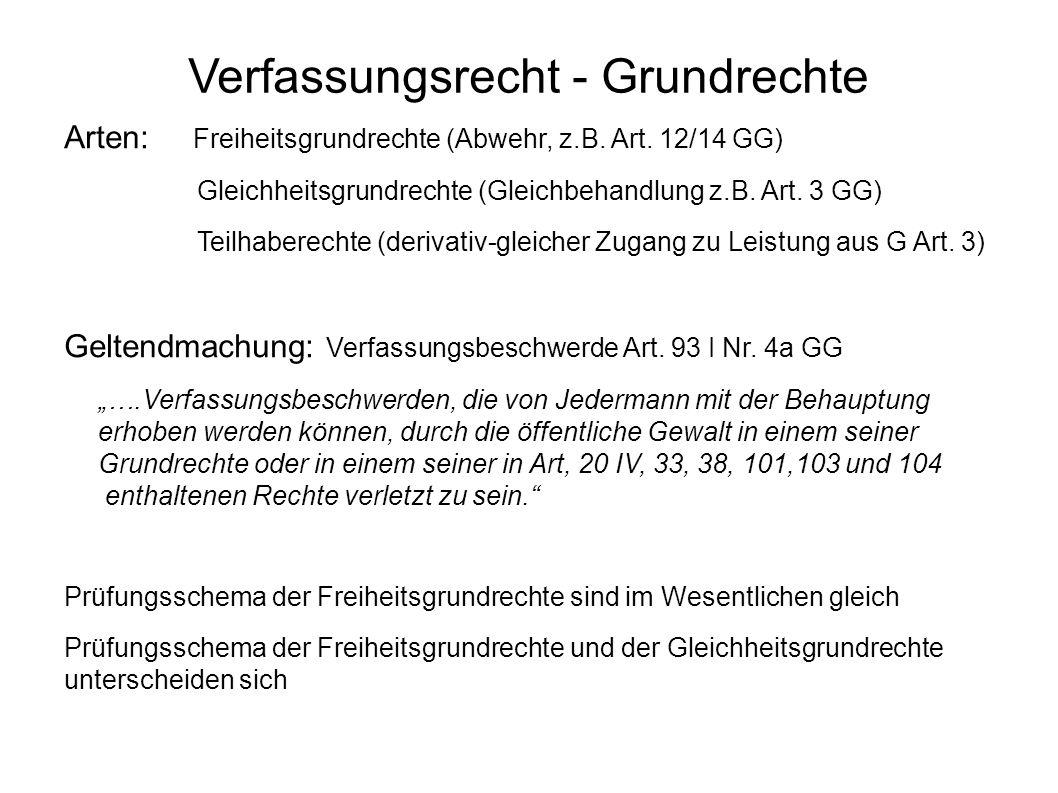 Verfassungsrecht - Grundrechte Arten: Freiheitsgrundrechte (Abwehr, z.B. Art. 12/14 GG) Gleichheitsgrundrechte (Gleichbehandlung z.B. Art. 3 GG) Teilh
