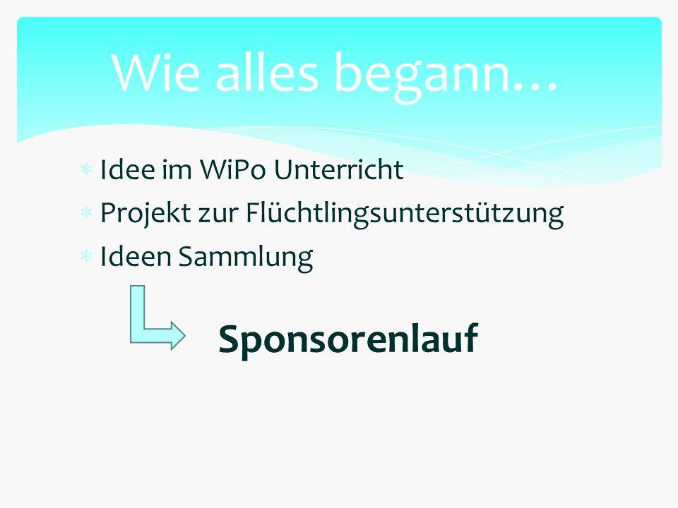  Idee im WiPo Unterricht  Projekt zur Flüchtlingsunterstützung  Ideen Sammlung Wie alles begann… Sponsorenlauf