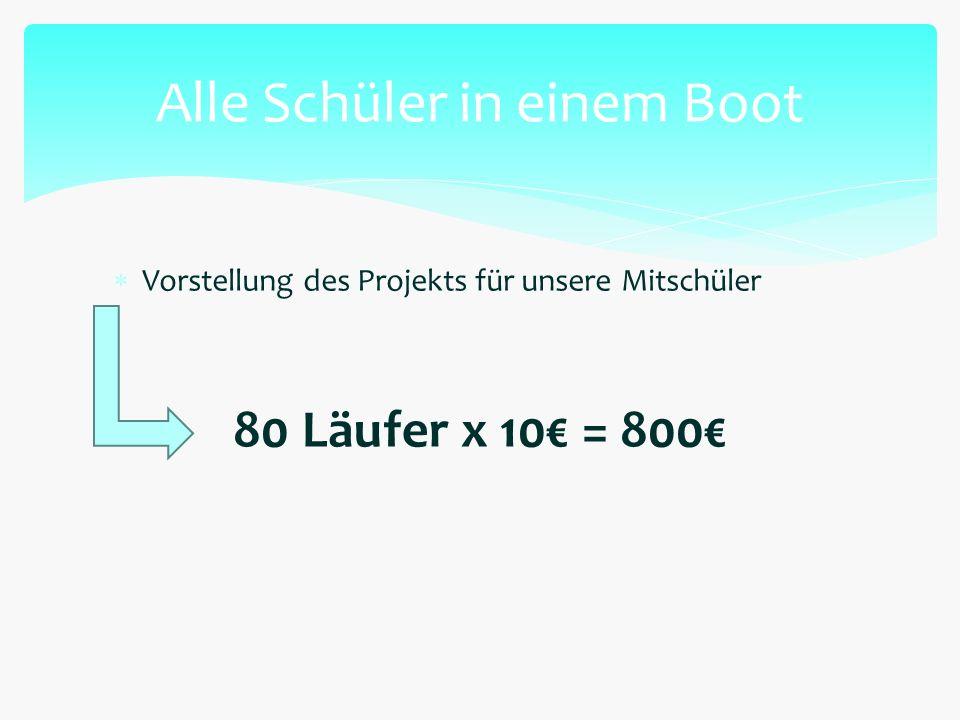  Vorstellung des Projekts für unsere Mitschüler Alle Schüler in einem Boot 80 Läufer x 10€ = 800€