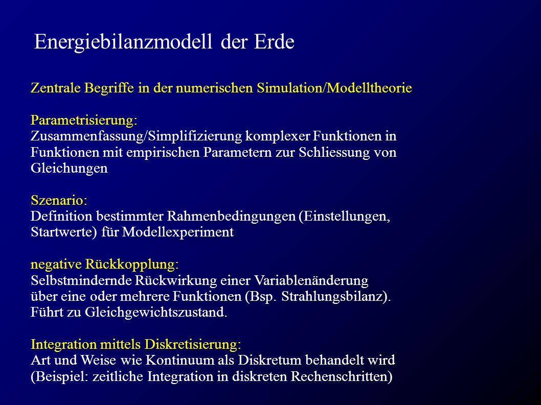 Energiebilanzmodell der Erde Zentrale Begriffe in der numerischen Simulation/Modelltheorie Parametrisierung: Zusammenfassung/Simplifizierung komplexer