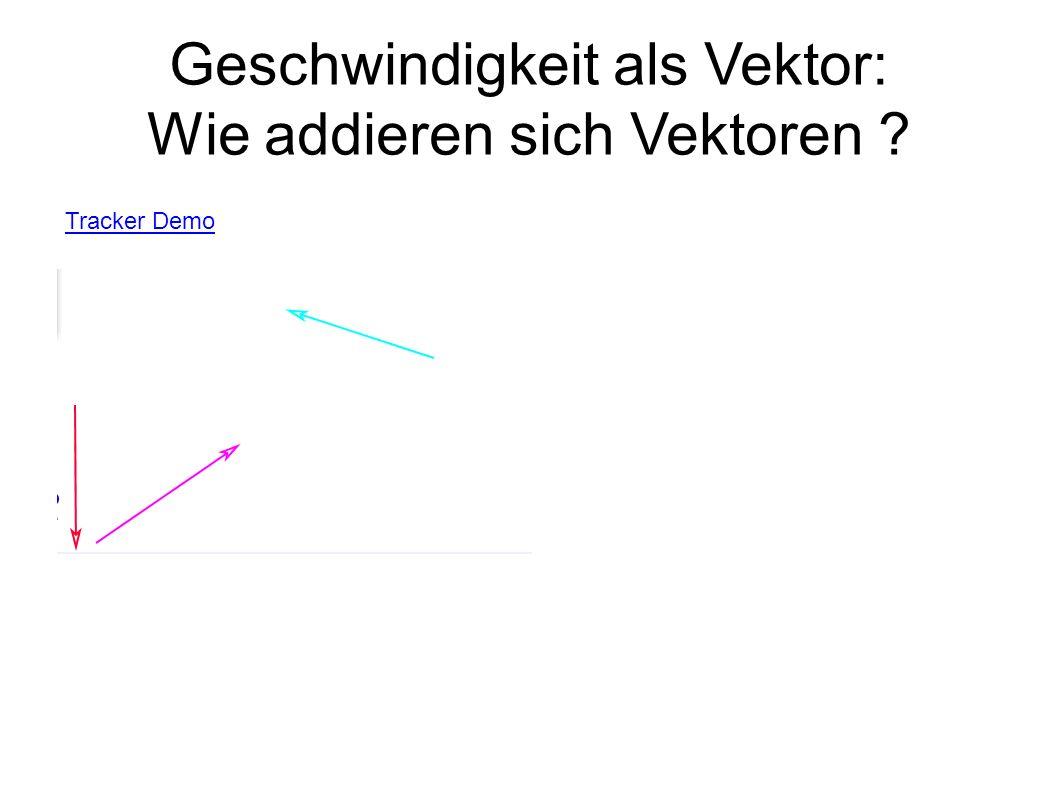 Geschwindigkeit als Vektor: Wie addieren sich Vektoren Tracker Demo
