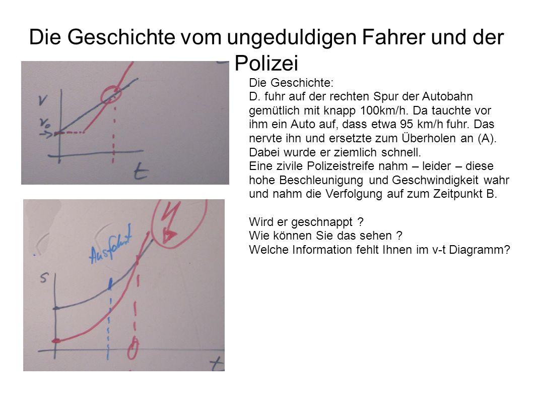 Die Geschichte vom ungeduldigen Fahrer und der Polizei Die Geschichte: D.