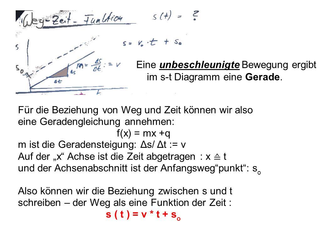 Eine unbeschleunigte Bewegung ergibt im s-t Diagramm eine Gerade.