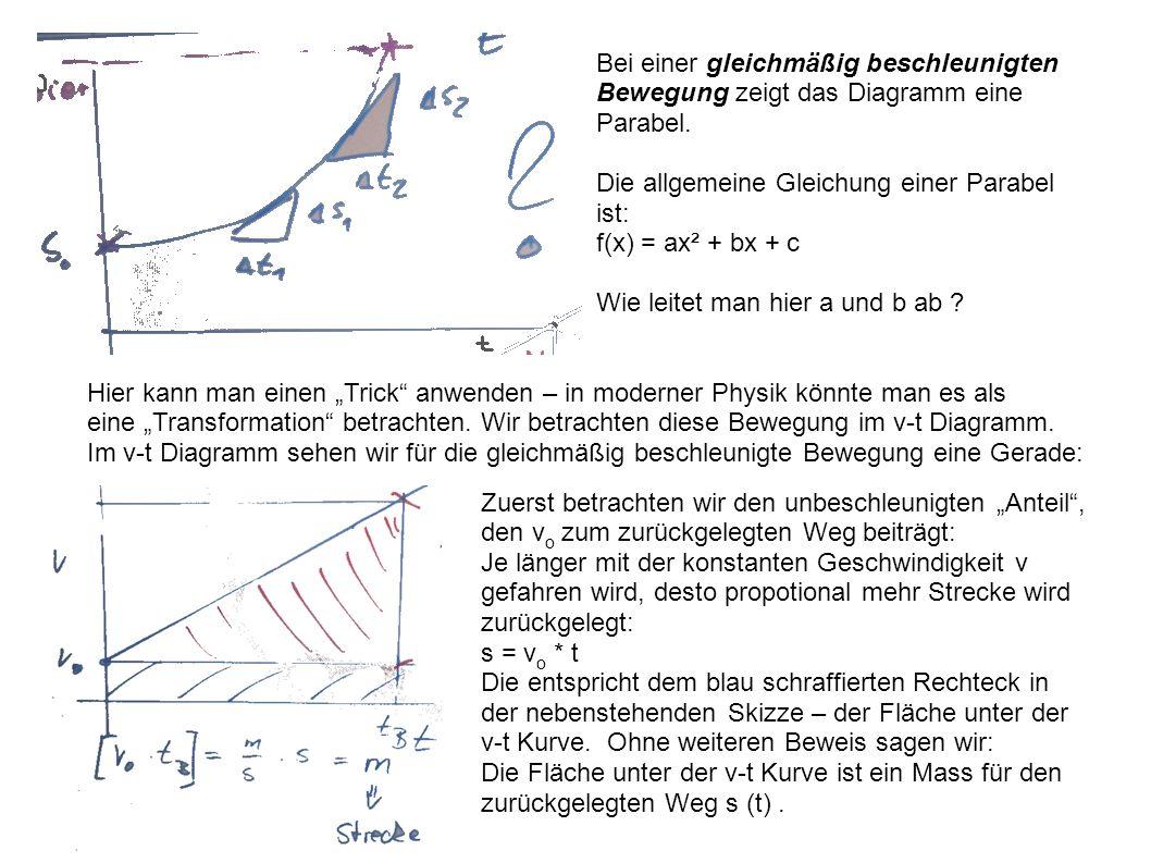 Bei einer gleichmäßig beschleunigten Bewegung zeigt das Diagramm eine Parabel.