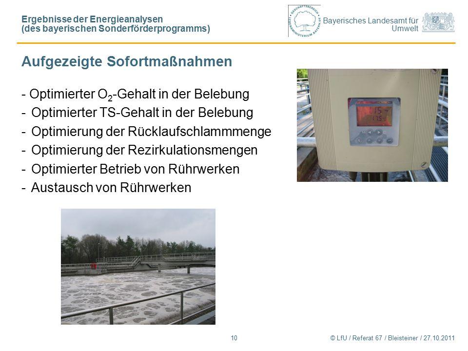 Bayerisches Landesamt für Umwelt © LfU / Referat 67 / Bleisteiner / 27.10.201110 Aufgezeigte Sofortmaßnahmen - Optimierter O 2 -Gehalt in der Belebung -Optimierter TS-Gehalt in der Belebung -Optimierung der Rücklaufschlammmenge -Optimierung der Rezirkulationsmengen -Optimierter Betrieb von Rührwerken -Austausch von Rührwerken Ergebnisse der Energieanalysen (des bayerischen Sonderförderprogramms)