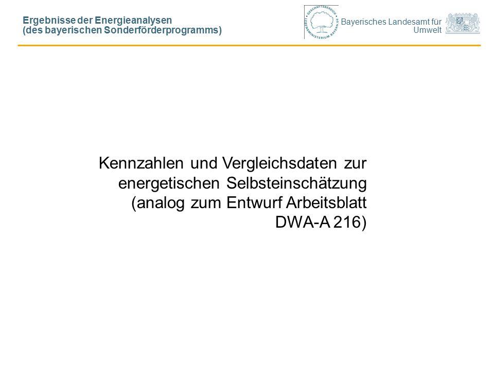 Bayerisches Landesamt für Umwelt Kennzahlen und Vergleichsdaten zur energetischen Selbsteinschätzung (analog zum Entwurf Arbeitsblatt DWA-A 216) Ergebnisse der Energieanalysen (des bayerischen Sonderförderprogramms)