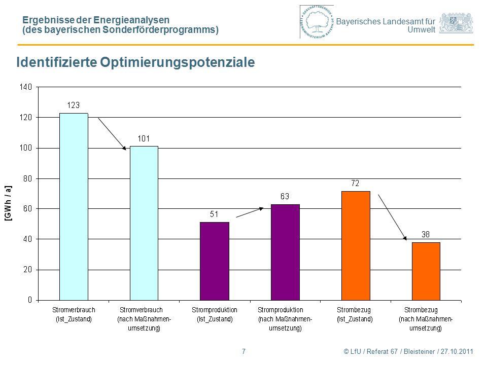 Bayerisches Landesamt für Umwelt © LfU / Referat 67 / Bleisteiner / 27.10.20117 Identifizierte Optimierungspotenziale Ergebnisse der Energieanalysen (des bayerischen Sonderförderprogramms)