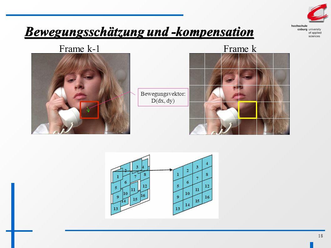 18 Bewegungsschätzung und -kompensation Frame k-1Frame k Bewegungsvektor: D(dx, dy)