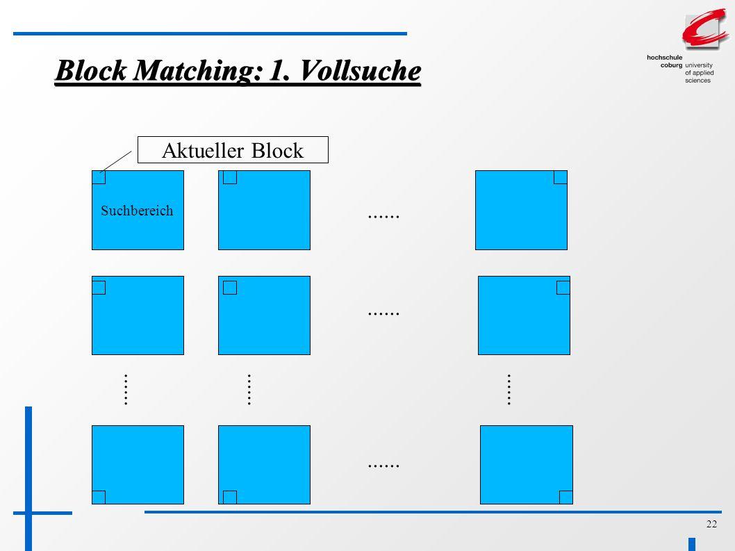 22 Block Matching: 1. Vollsuche Suchbereich Aktueller Block......
