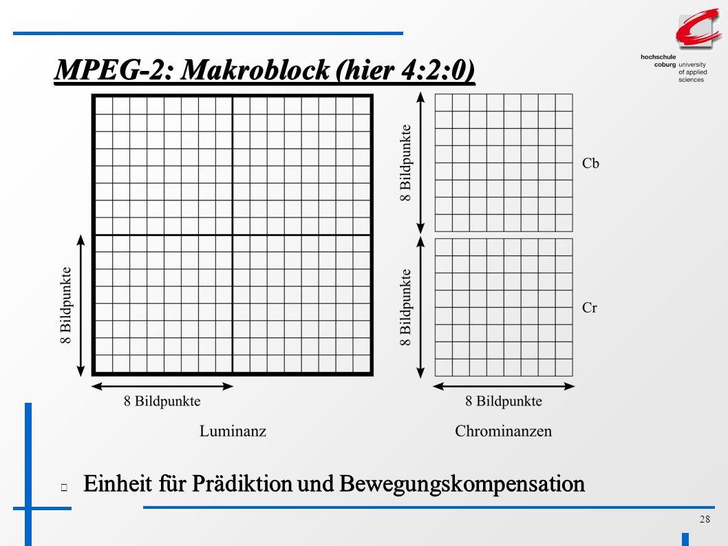 28 MPEG-2: Makroblock (hier 4:2:0) Einheit für Prädiktion und Bewegungskompensation