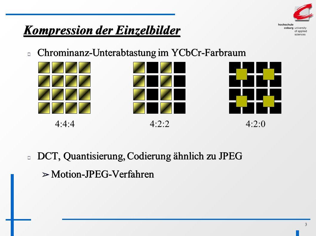 3 Kompression der Einzelbilder Chrominanz-Unterabtastung im YCbCr-Farbraum 4:4:44:2:24:2:0 DCT, Quantisierung, Codierung ähnlich zu JPEG ➢ Motion-JPEG-Verfahren