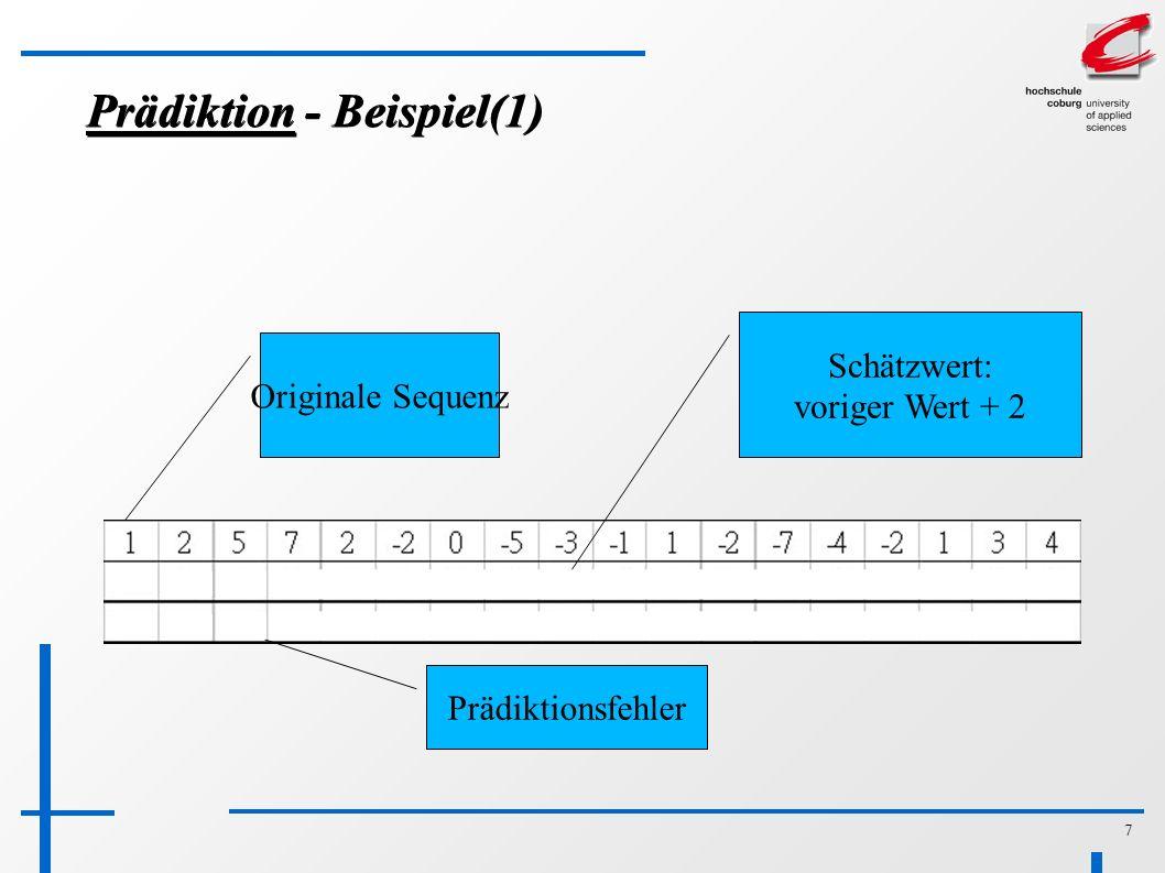 7 Prädiktion - Beispiel(1) Originale Sequenz Schätzwert: voriger Wert + 2 Prädiktionsfehler
