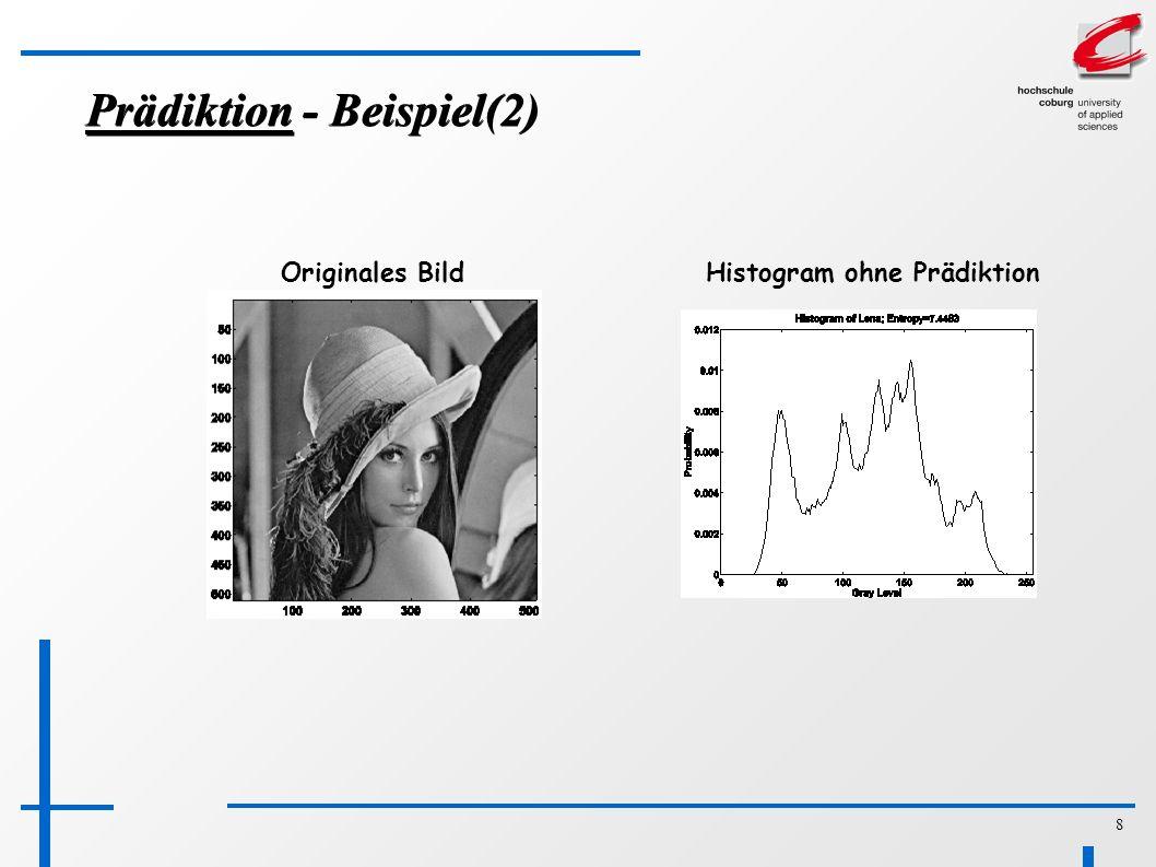 8 Prädiktion - Beispiel(2) Histogram ohne PrädiktionOriginales Bild