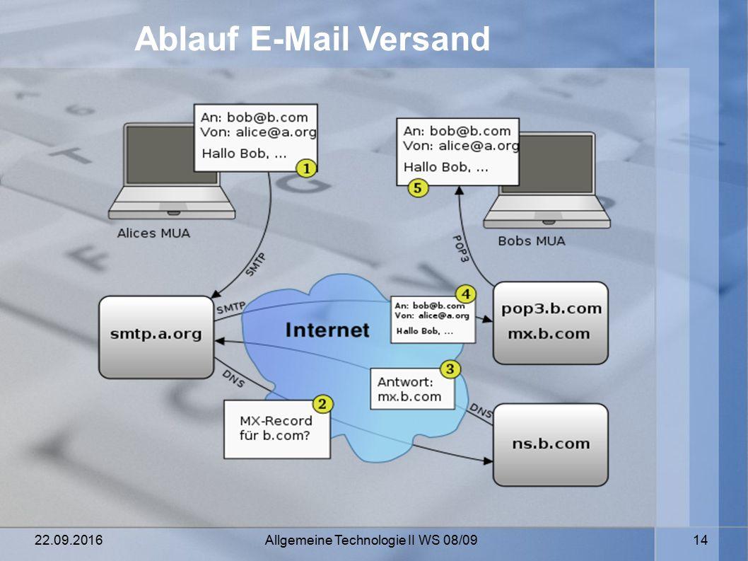 22.09.2016 Allgemeine Technologie II WS 08/09 14 Ablauf E-Mail Versand