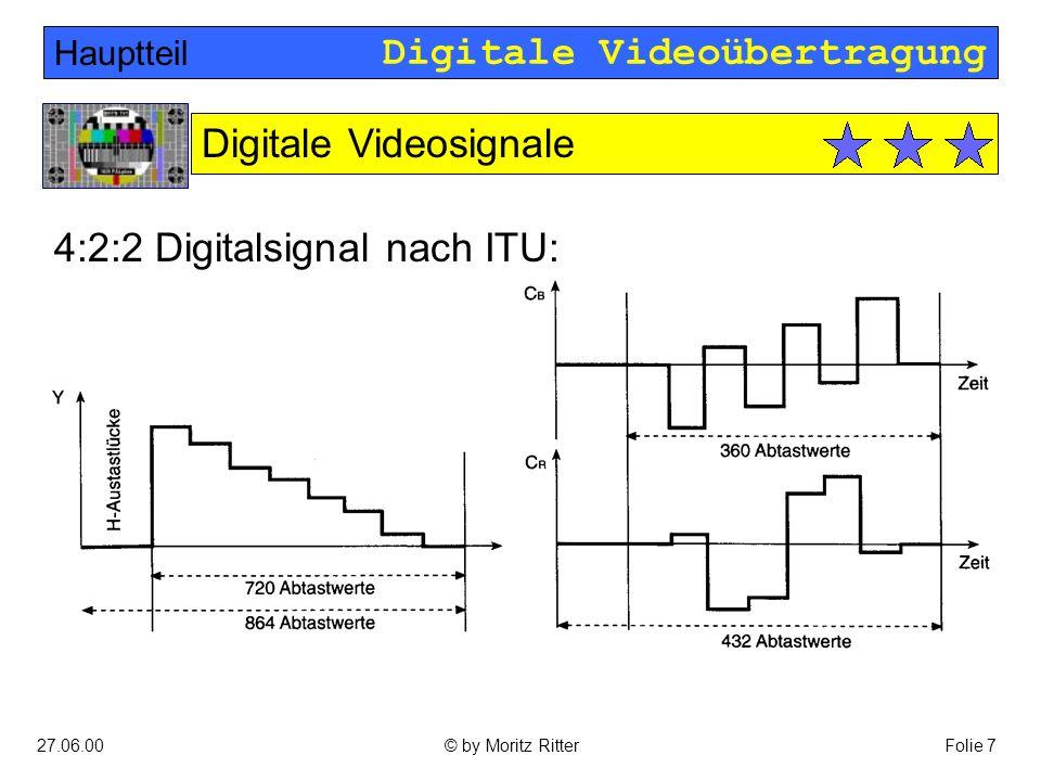 Digitale Videoübertragung 27.06.00Folie 8© by Moritz Ritter Wortfolge des 4:2:2 Digitalsignals: Cr[0],Y[0],Cb[0],Y[1],Cr[1],Y[2],Cb[1],Y[3],...