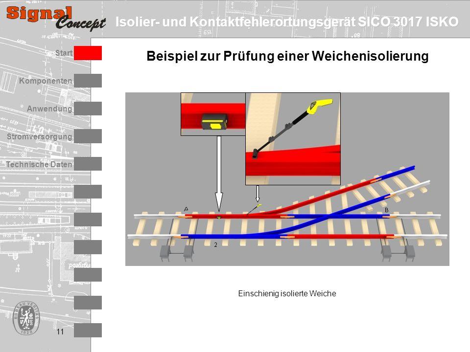 Isolier- und Kontaktfehlerortungsgerät SICO 3017 ISKO Stromversorgung Technische Daten Start Anwendung Komponenten 11 Beispiel zur Prüfung einer Weichenisolierung Einschienig isolierte Weiche