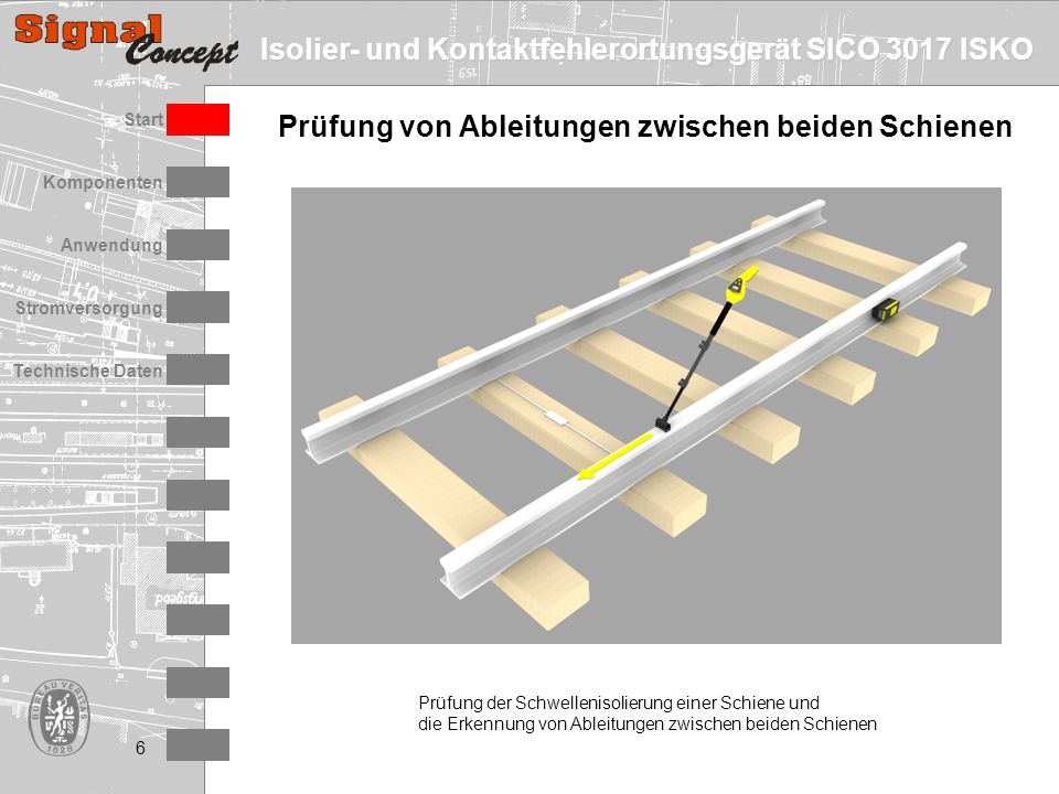 Isolier- und Kontaktfehlerortungsgerät SICO 3017 ISKO Stromversorgung Technische Daten Start Anwendung Komponenten 6 Prüfung der Schwellenisolierung einer Schiene und die Erkennung von Ableitungen zwischen beiden Schienen Prüfung von Ableitungen zwischen beiden Schienen