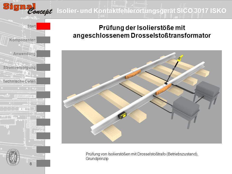 Isolier- und Kontaktfehlerortungsgerät SICO 3017 ISKO Stromversorgung Technische Daten Start Anwendung Komponenten 8 Prüfung der Isolierstöße mit ange