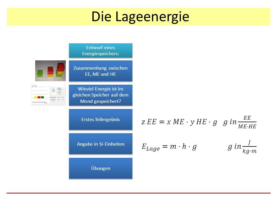 Die Lageenergie Entwurf eines Energiespeichers: Zusammenhang zwischen EE, ME und HE Übungen Erstes Teilergebnis Angabe in SI-Einheiten Wieviel Energie ist im gleichen Speicher auf dem Mond gespeichert