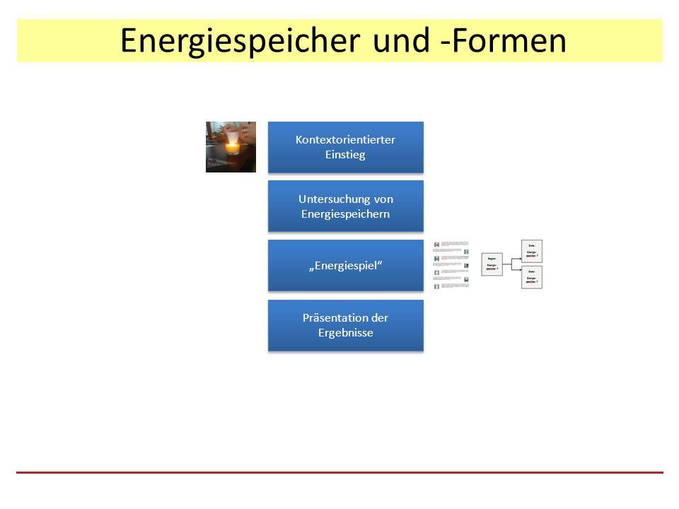 """Energiespeicher und -Formen Kontextorientierter Einstieg Untersuchung von Energiespeichern """"Energiespiel Präsentation der Ergebnisse"""