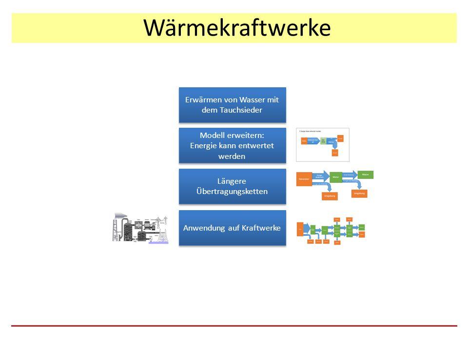 Wärmekraftwerke Erwärmen von Wasser mit dem Tauchsieder Anwendung auf Kraftwerke Längere Übertragungsketten Modell erweitern: Energie kann entwertet werden Modell erweitern: Energie kann entwertet werden