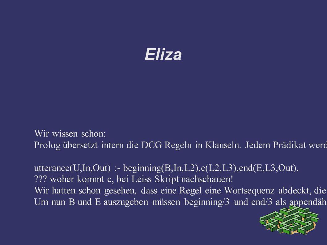 Eliza Wir wissen schon: Prolog übersetzt intern die DCG Regeln in Klauseln.