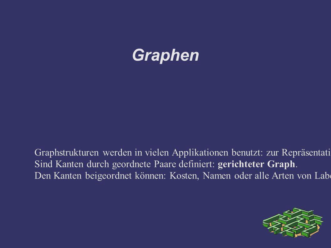 Graphen Graphstrukturen werden in vielen Applikationen benutzt: zur Repräsentation von Relationen, Situationen und allgemeiner Problemen.