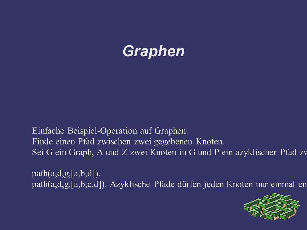 Graphen Einfache Beispiel-Operation auf Graphen: Finde einen Pfad zwischen zwei gegebenen Knoten.