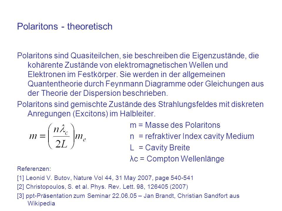 Polaritons - theoretisch Polaritons sind Quasiteilchen, sie beschreiben die Eigenzustände, die kohärente Zustände von elektromagnetischen Wellen und E