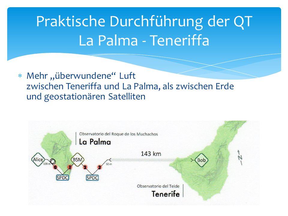 """ Mehr """"überwundene Luft zwischen Teneriffa und La Palma, als zwischen Erde und geostationären Satelliten Praktische Durchführung der QT La Palma - Teneriffa"""