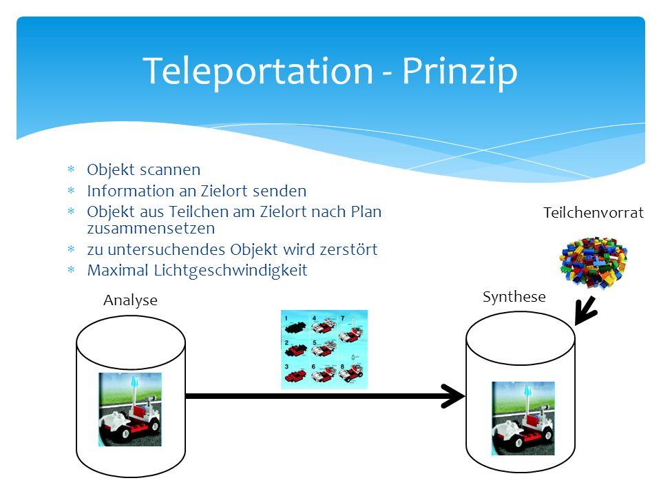  Objekt scannen  Information an Zielort senden  Objekt aus Teilchen am Zielort nach Plan zusammensetzen  zu untersuchendes Objekt wird zerstört  Maximal Lichtgeschwindigkeit Teleportation - Prinzip Analyse Teilchenvorrat Synthese