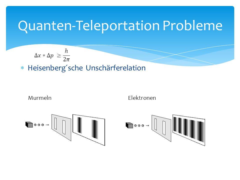  Heisenberg´sche Unschärferelation  Quantenobjekt durch Messung beeinflusst  Superposition kollabiert Quanten-Teleportation Probleme MurmelnElektronen bei Messung an einem Spalt
