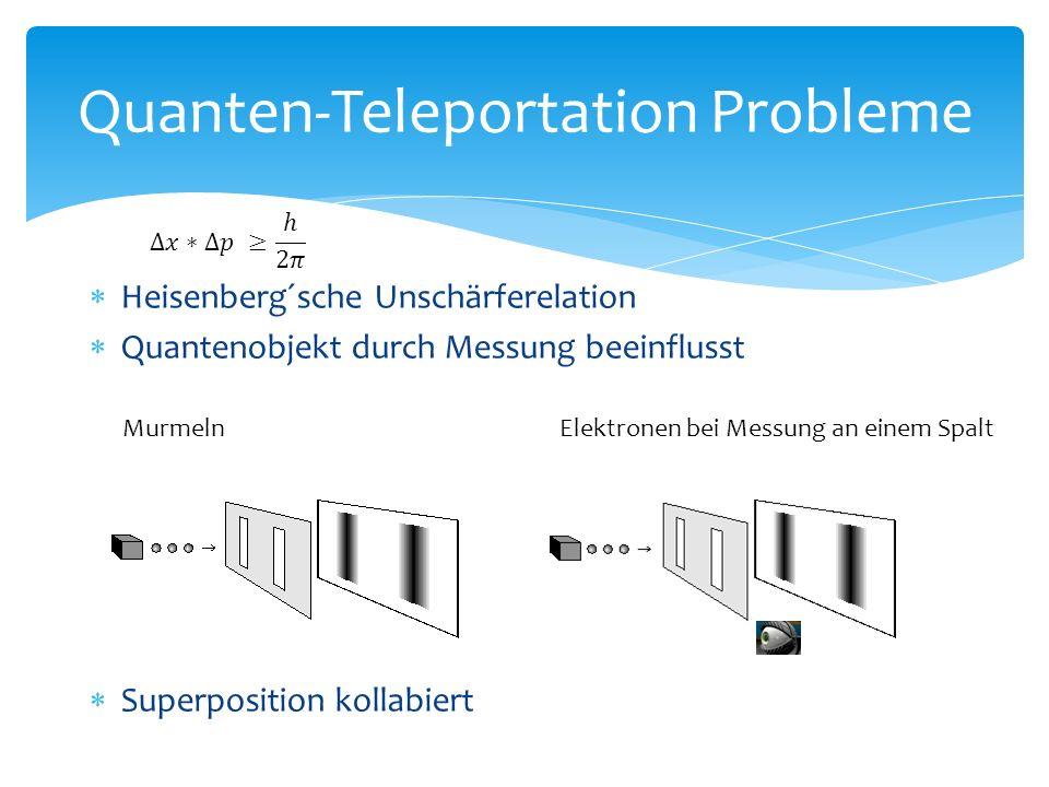 """ Quantenwürfel  Verschränkung:  gemeinsamer Zustand von zwei oder mehr Teilchen  Messung an einem legt instantan Zustand des anderen fest  Einstein-Podolsky-Rosen (EPR) Paare  Einstein: """"spukhafte Fernwirkung Idee zur Umgehung: Verschränkung"""