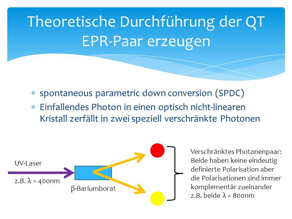  spontaneous parametric down conversion (SPDC)  Einfallendes Photon in einen optisch nicht-linearen Kristall zerfällt in zwei speziell verschränkte Photonen Theoretische Durchführung der QT EPR-Paar erzeugen β-Bariumborat UV-Laser z.B.