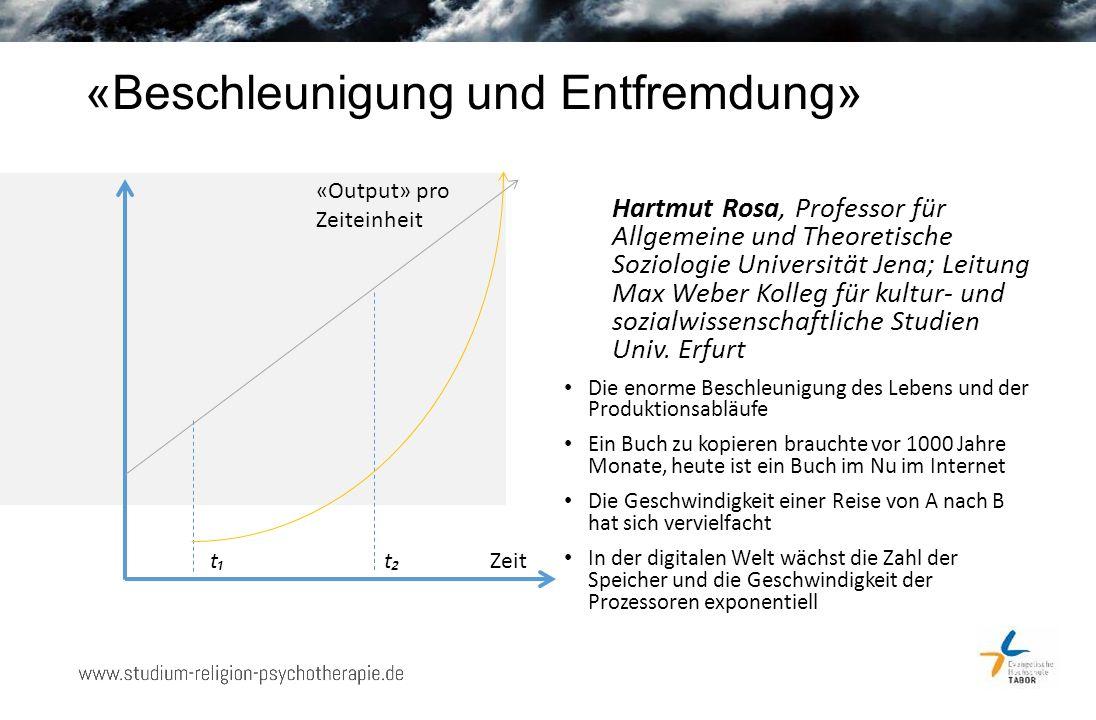 «Beschleunigung und Entfremdung» Hartmut Rosa, Professor für Allgemeine und Theoretische Soziologie Universität Jena; Leitung Max Weber Kolleg für kultur- und sozialwissenschaftliche Studien Univ.