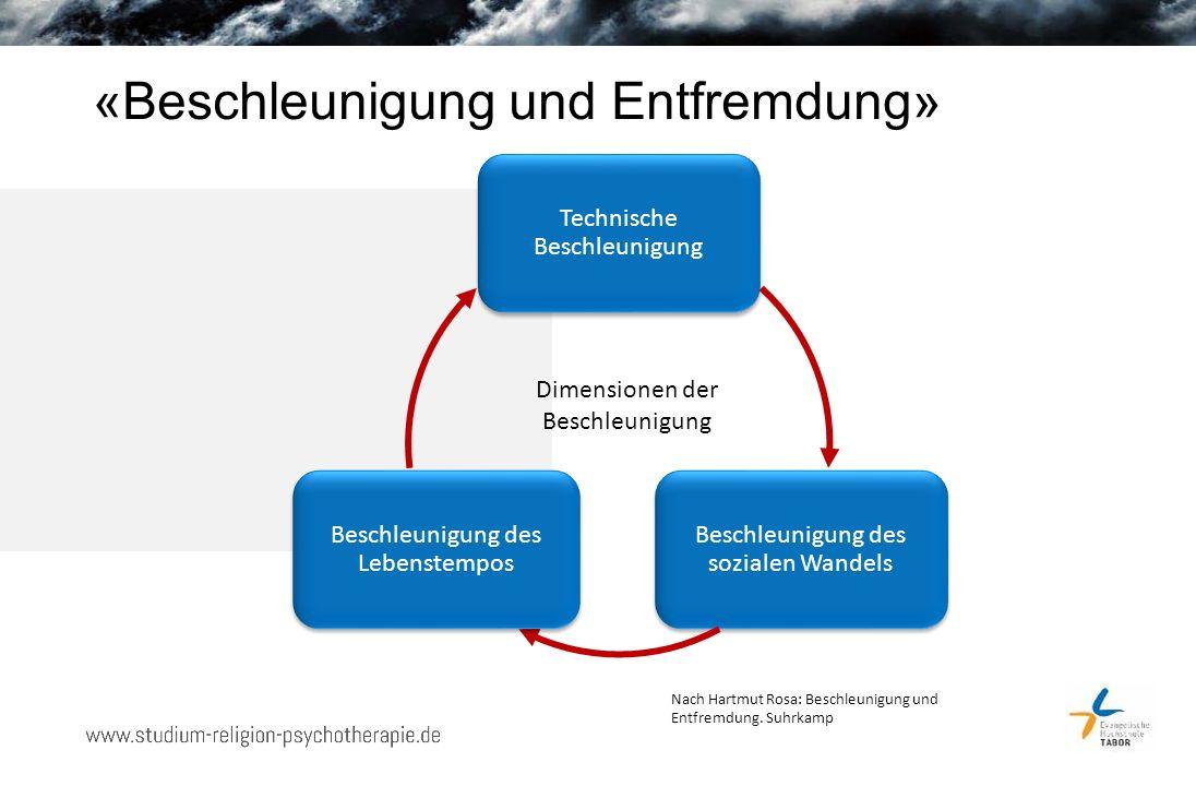 «Beschleunigung und Entfremdung» Technische Beschleunigung Beschleunigung des sozialen Wandels Beschleunigung des Lebenstempos Nach Hartmut Rosa: Beschleunigung und Entfremdung.