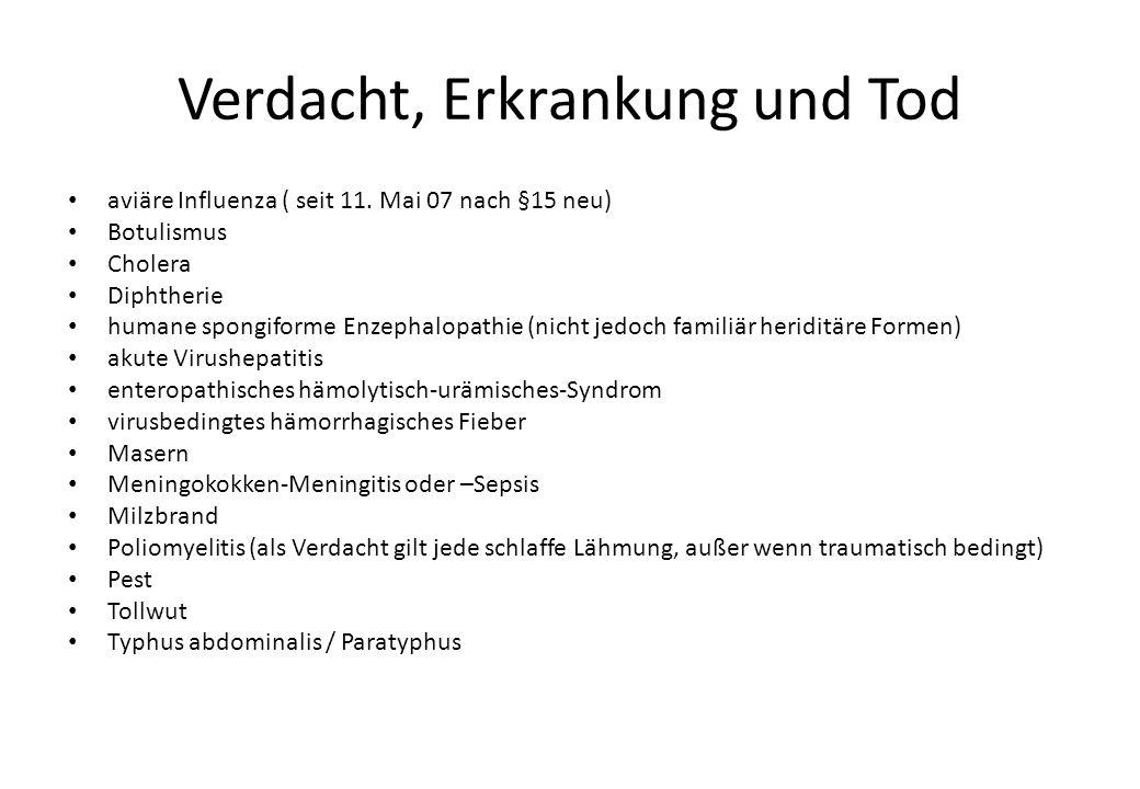 Verdacht, Erkrankung und Tod aviäre Influenza ( seit 11.