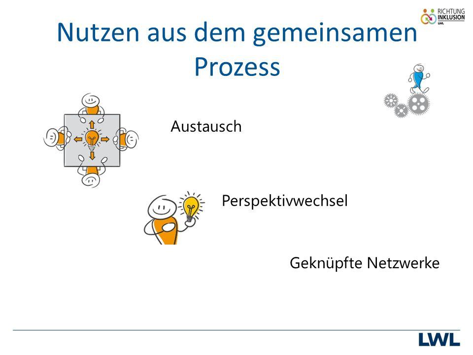 Nutzen aus dem gemeinsamen Prozess Perspektivwechsel Austausch Geknüpfte Netzwerke
