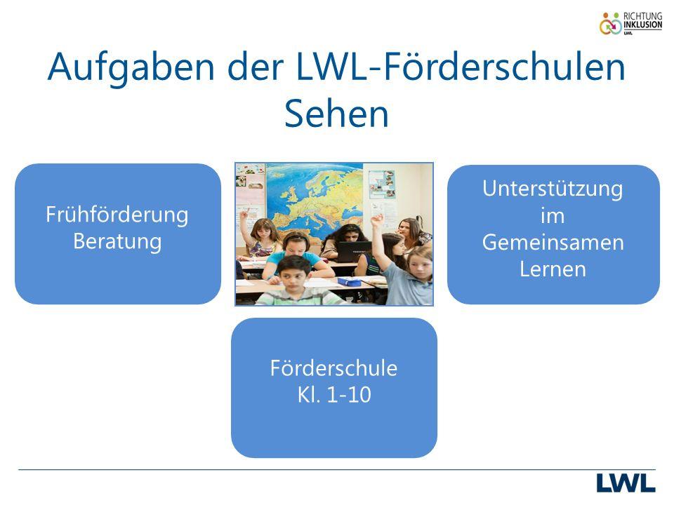 Aufgaben der LWL-Förderschulen Sehen Frühförderung Beratung Unterstützung im Gemeinsamen Lernen Förderschule Kl.